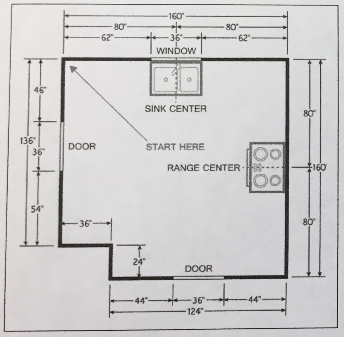 Measuring For Kitchen Cabinets: Kitchen Cabinet Measuring